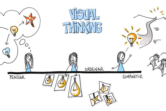 Visual Thinking – 10 razones para pensar en clave visual