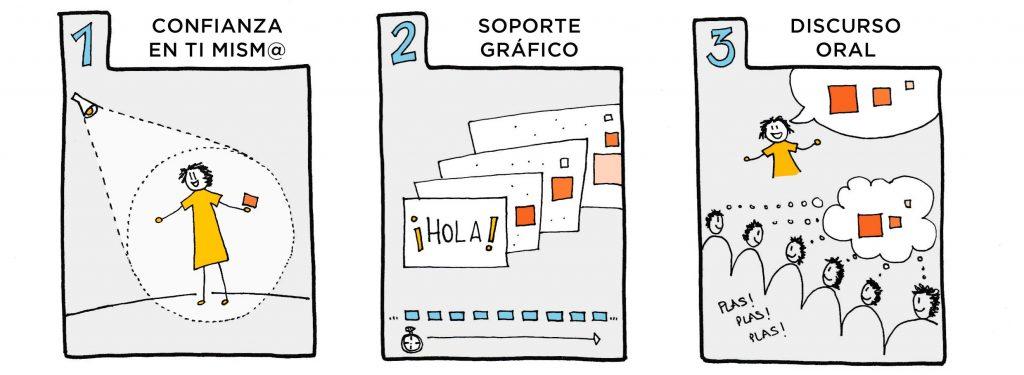 presentaciones-3-pilares-raqcabrero