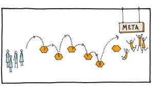 raquel cabrero - design thinking a medida