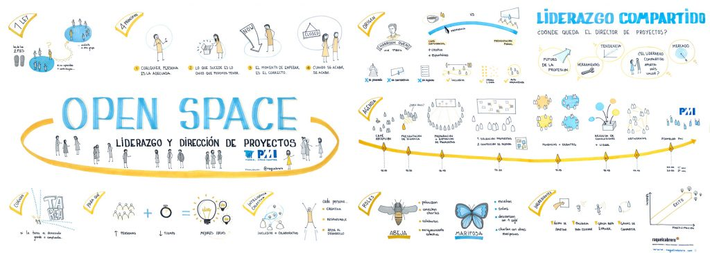 Open Space PMI Madrid
