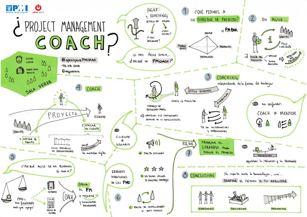 Visualizacion PMI Madrid - Project Management Coach