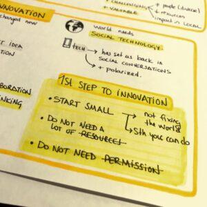 Extracto Graphic Recording - Primer paso para la innovación