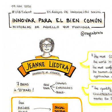 Aprendiendo de los expertos: Jeanne Liedtka – Design Thinking para la Innovación Social