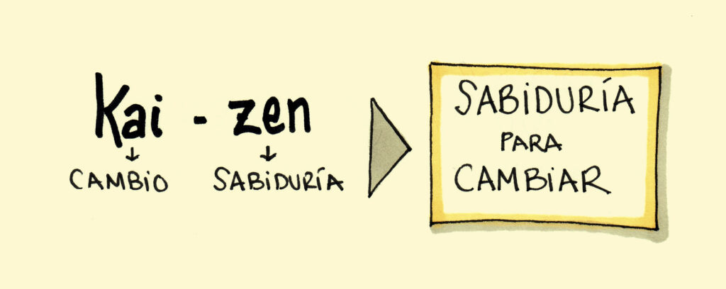 Kaizen - sabiduría para cambiar